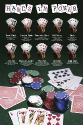 Poster - Hands in poker Enmarcado de cuadros