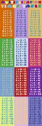 Poster - Multiplication table Marcos y Cuadros